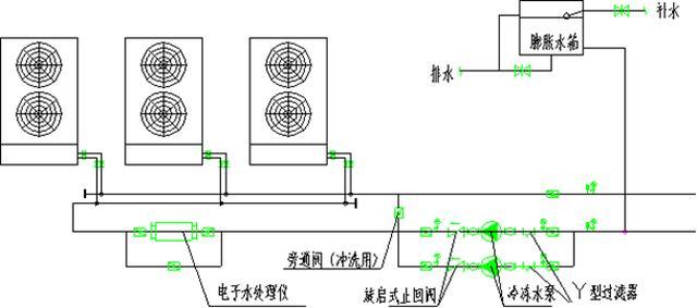 冷冻水系统原理图